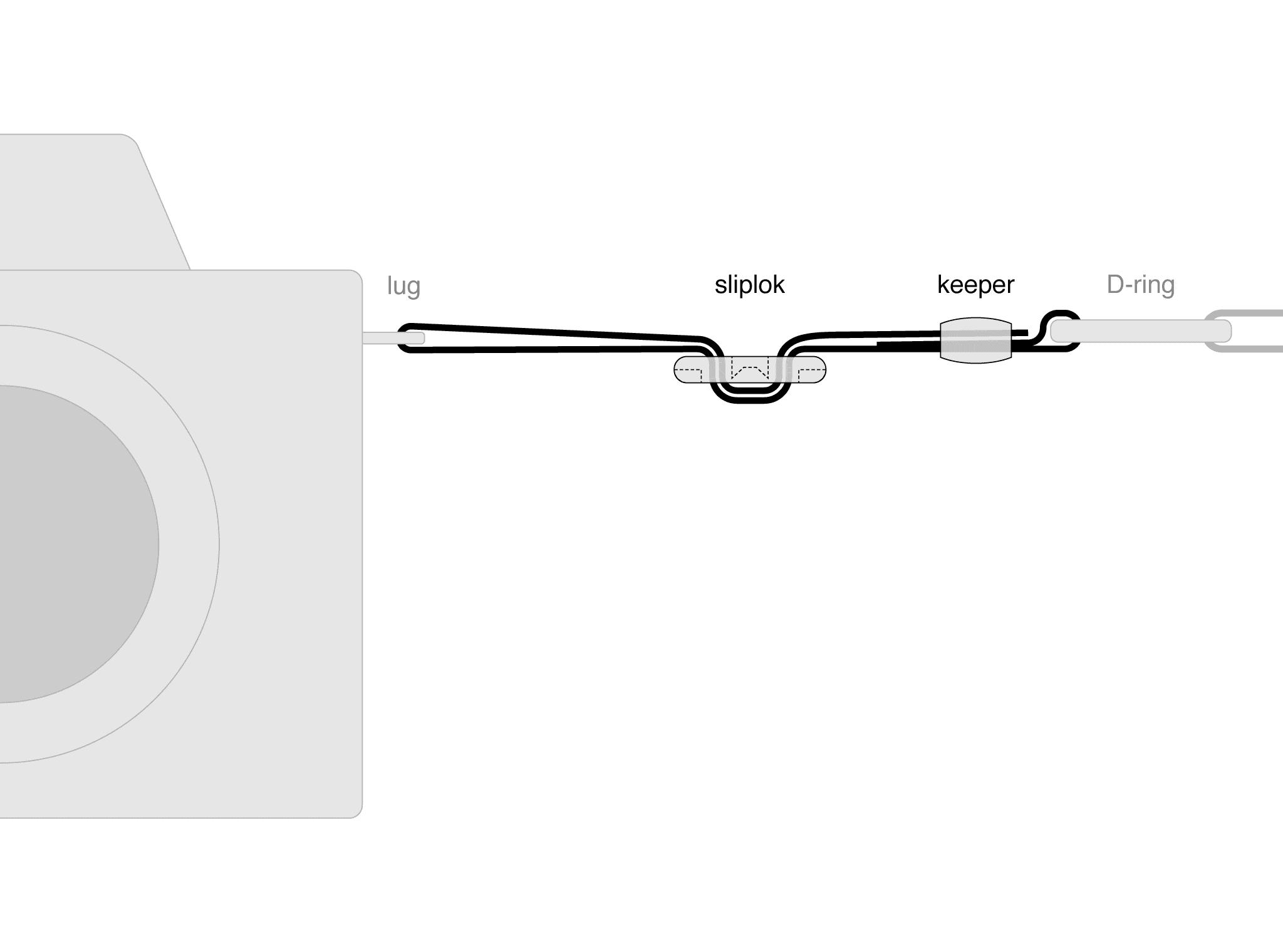 Instalación de su correa plana para cámara Simplr F1 Sling-Style
